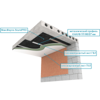 Тонкая шумоизоляция потолка с SoundPRO ~3279 руб/м²
