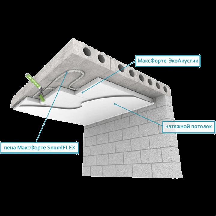 """Звукоизоляция под натяжной потолок """"Экоакустик""""  (толщина 5 см)"""