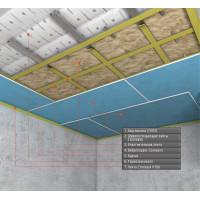 Базовая каркасная звукоизоляция потолка ~2352 руб.