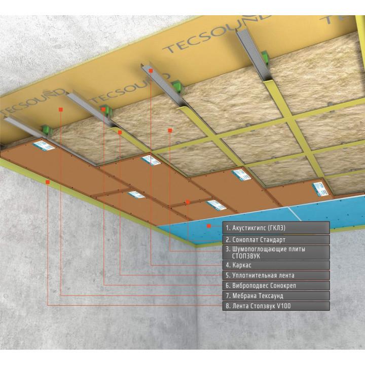 """Каркасная система звукоизоляции потолка """"Премиум П"""" ~4733 руб. за м²"""