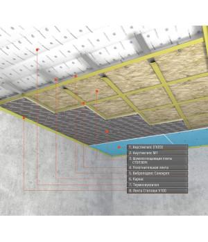 Каркасная система звукоизоляции потолка «Стандарт М1» ~4212 руб.