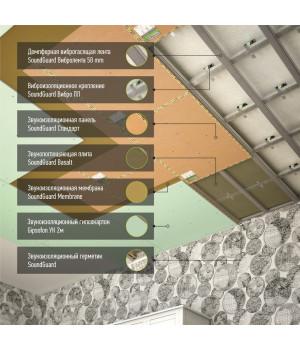 "Каркасная шумоизоляция потолка система ""Стандарт+Комфорт"" ~4222 руб."