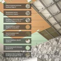"Каркасная шумоизоляция потолка система ""Стандарт+"" ~3258 руб."