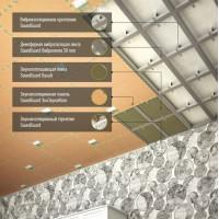 """Звукоизоляция под натяжной потолок - система """"Стандарт"""" ~2695 руб."""