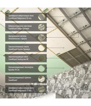 "Каркасная шумоизоляция потолка система ""Премиум"" ~3848 руб."