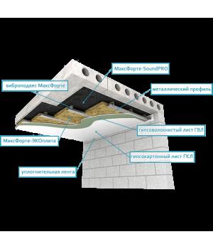 Усиленная звукоизоляция потолка ~4814 руб/м²