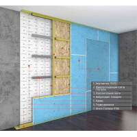 Базовая звукоизоляция стен на каркасе ~2190 руб.