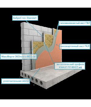 "Звукоизоляция стен ""Тонкий вариант с Экоплитой"" ~2525 руб/м²"