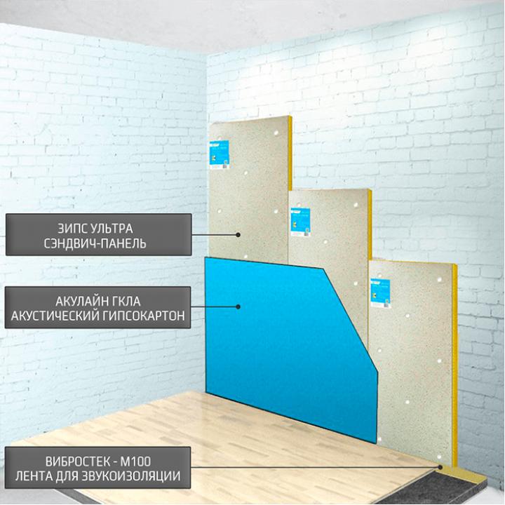 Бескаркасная звукоизоляция стен ЗИПС-III-Ультра 55 мм