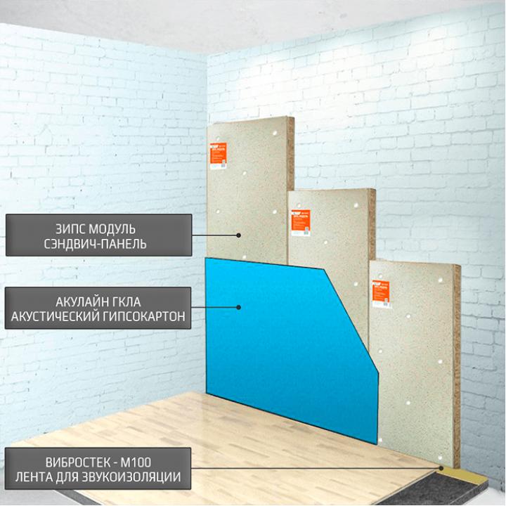 Бескаркасная звукоизоляция стен ЗИПС-Модуль 83 мм