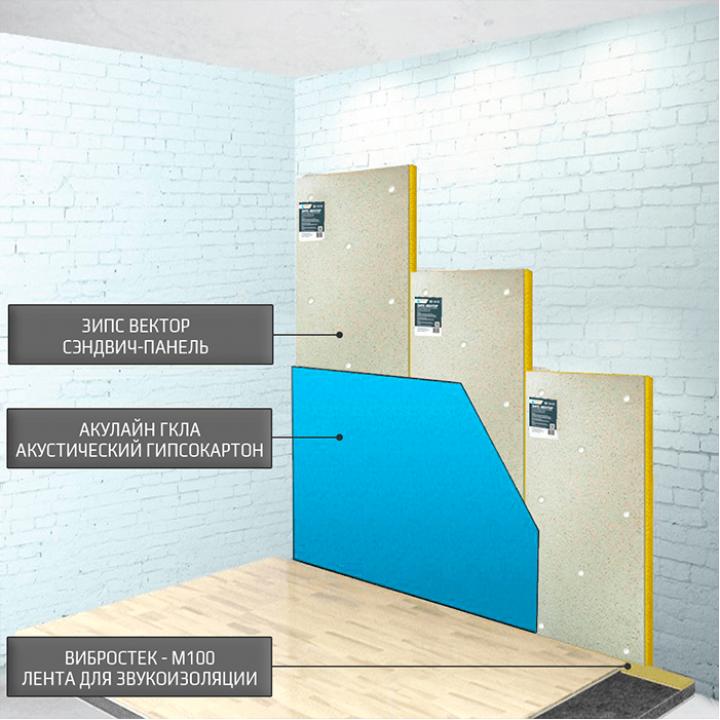 Бескаркасная звукоизоляция стен ЗИПС-Вектор 53 мм